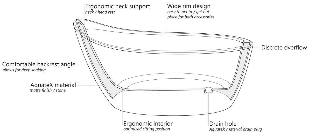 Emmanuelle 2 Scheme (web)